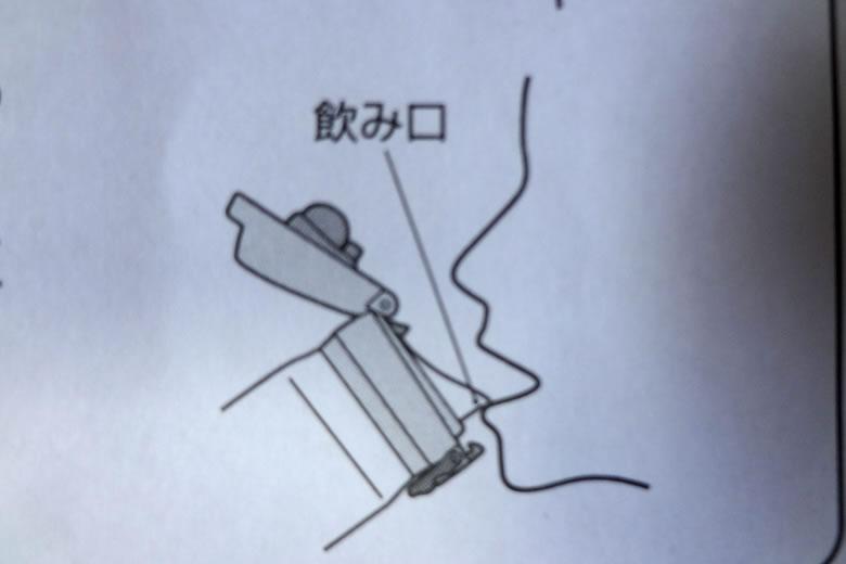 サーモスケイタイマグ750ml 説明書 飲み方